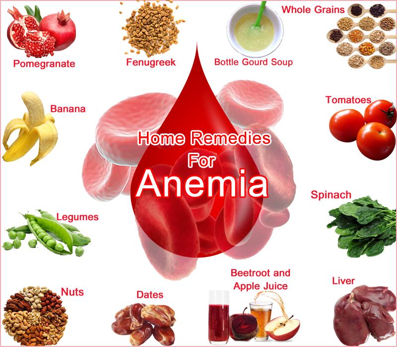 درمان کم خونی با مصرف موادغذایی