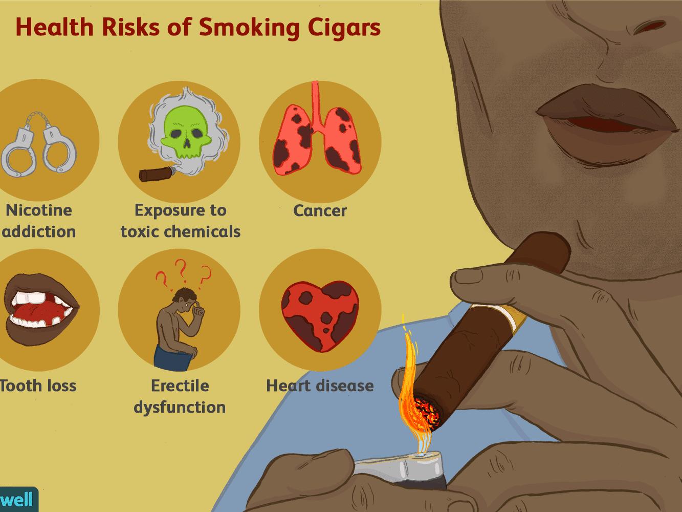 استعمال دخانیت سبب سرطان دهان می باشد